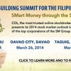 Smart Money Through the Stock Market in Cebu Davao Manila